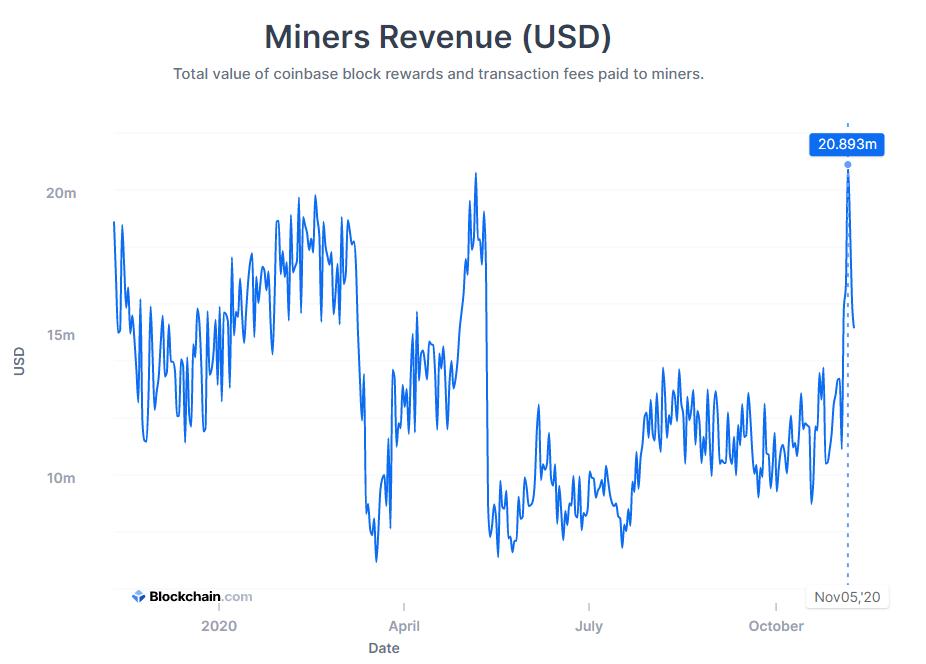 bitcoin trading australia sužinokite prekybą cryptocurrency